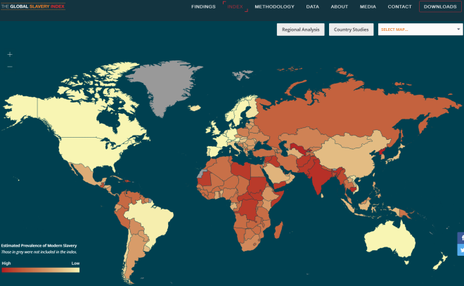 global_slave_index