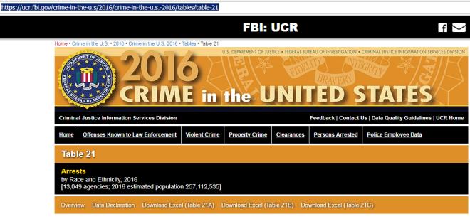 FBI_UCR13