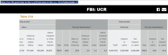 FBI_UCR16