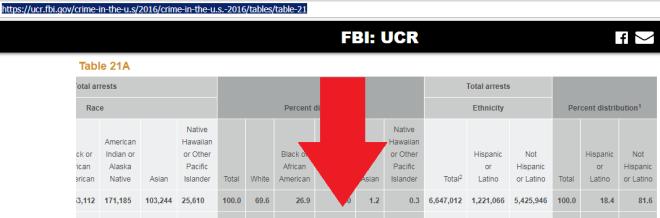 FBI_UCR18