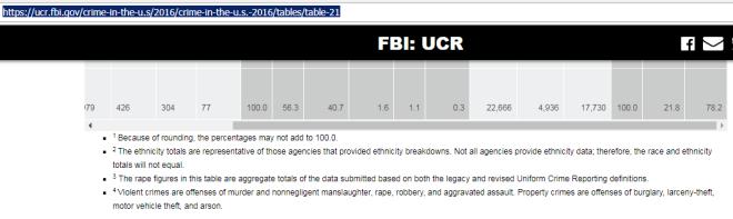 FBI_UCR19